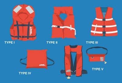 Lifejacket Tyoes